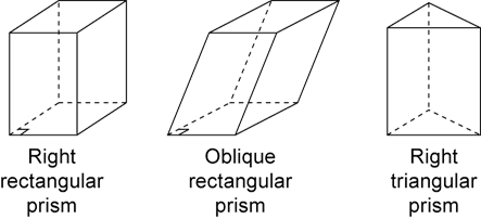 3 different prisms – right rectangular prism, oblique rectangular prism, right triangular prism
