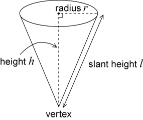 The image is a right cone showing radius (r), height (h), & slant height (marked with an arrow).