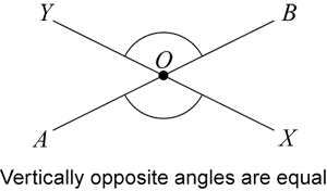 2 lines AB and XY intersect at O. The angles AOX and BOY are equal and marked with arcs.
